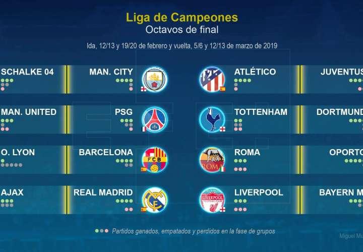 Atlético Madrid-Juventus, Lyon-Barcelona y Ajax-Real Madrid, en octavos de final