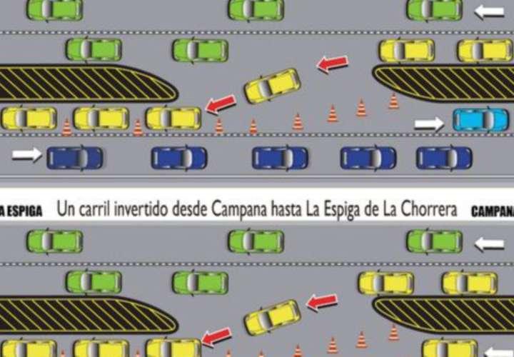 Hoy operativo de inversión de carriles