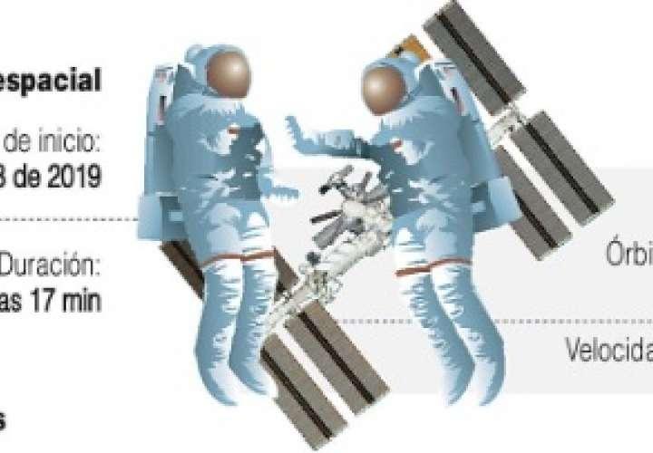Primera caminata espacial femenina