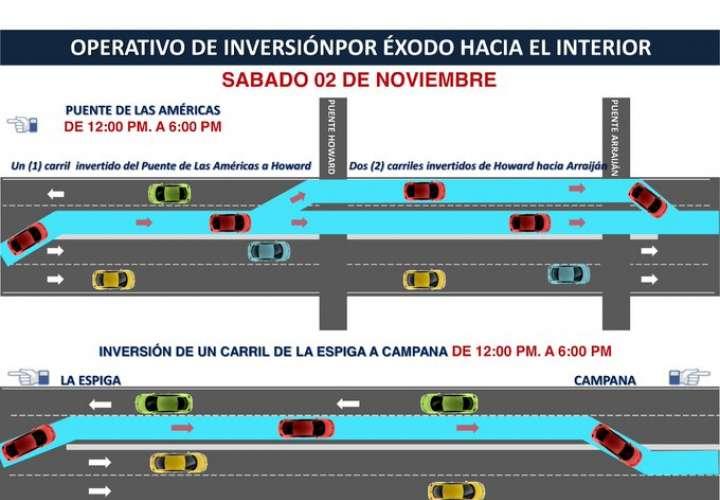 Policía de Tránsito: Más de 32 mil vehículos se han desplazado hacia el interior