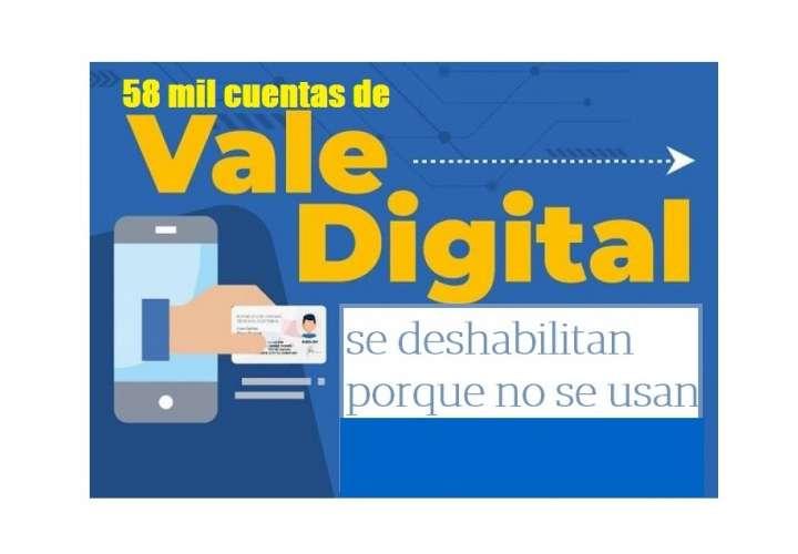 ¡¡¡What!!! 58 mil cuentas de vale digital se deshabilitan porque no se utilizan