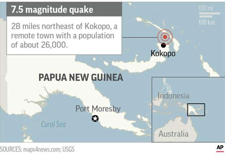Emiten alerta de tsunami tras poderoso terremoto en Papúa Nueva Guinea