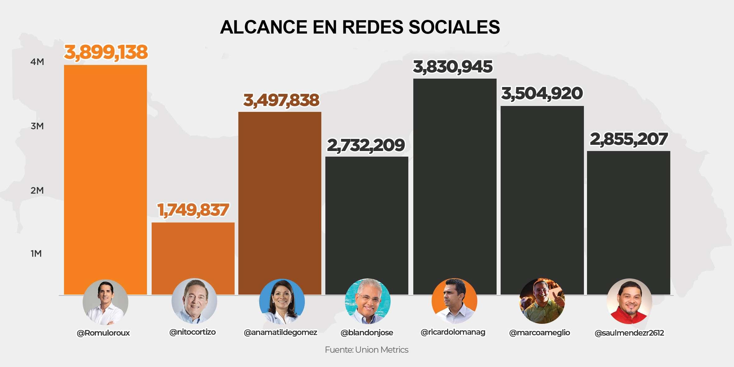 alcance_en_redes_sociales_debate_presidencial.jpg