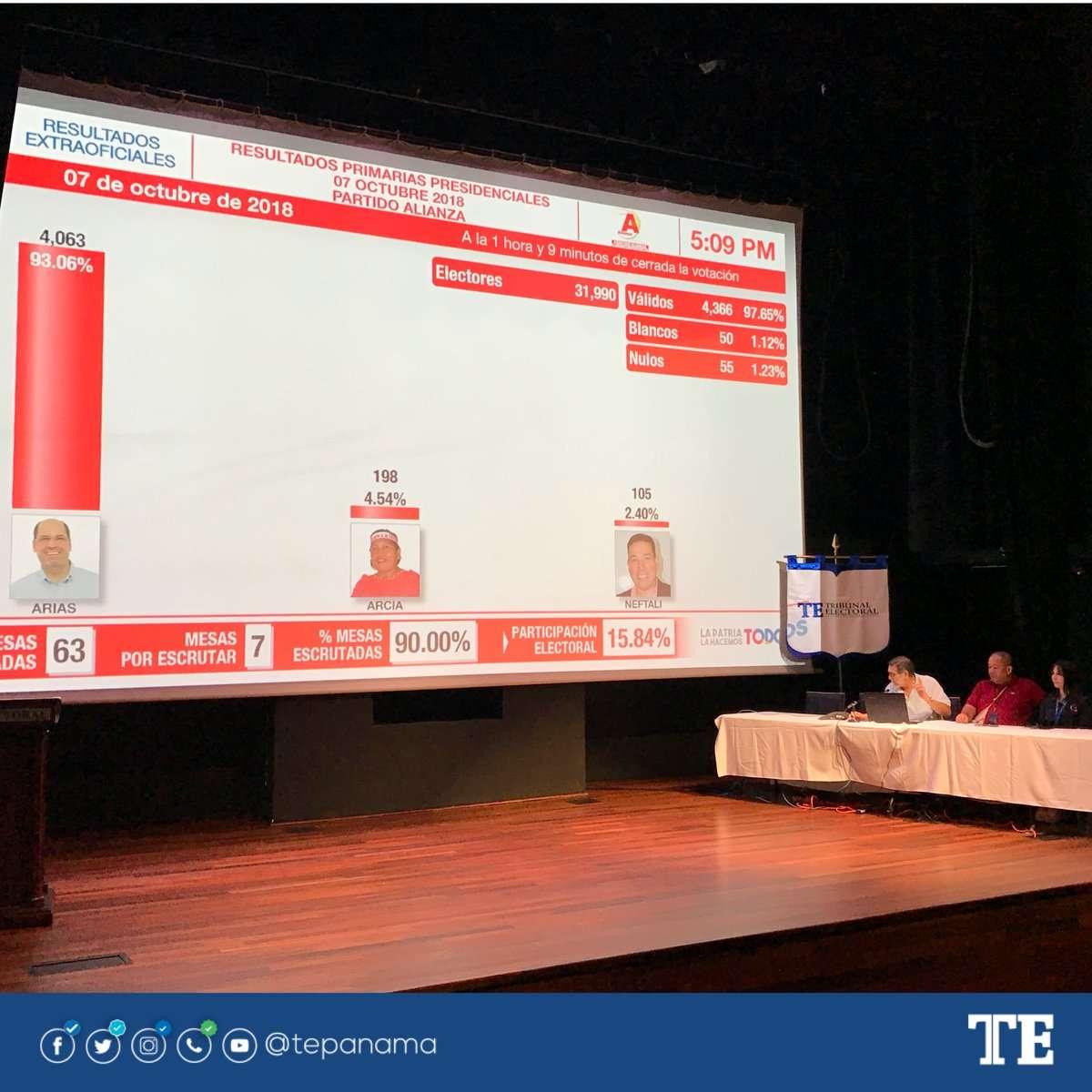 El director nacional de Organización Electoral Osman Valdés llama al precandidato presidencial José Domingo Arias, para notificarle que es el virtual ganador de las primarias. Foto: Tribunal Electoral