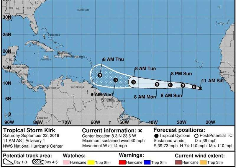 pronóstico de tres días de la tormenta tropical Kirk, durante su avance hacia el oeste en el Atlántico desde las costas de África. EFE